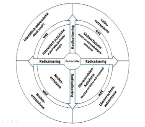 radicalisering2